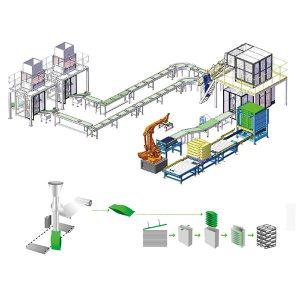 Bigarren Mailako Packaging Produkzioa Palletizing Line